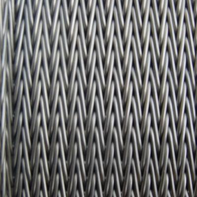 高温网带的用途及使用过程出现打滑原因有哪些